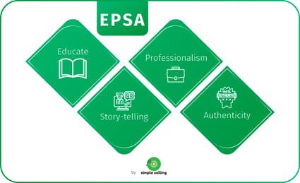 GRAFICOS-SIMPLE-SELLING-EPSA